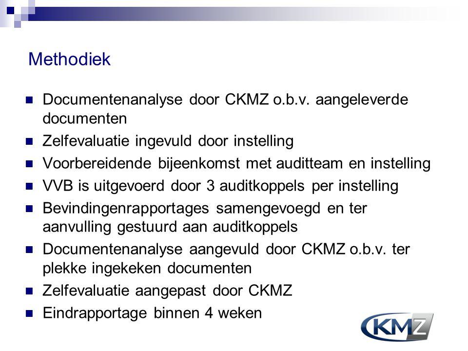 Methodiek Documentenanalyse door CKMZ o.b.v. aangeleverde documenten
