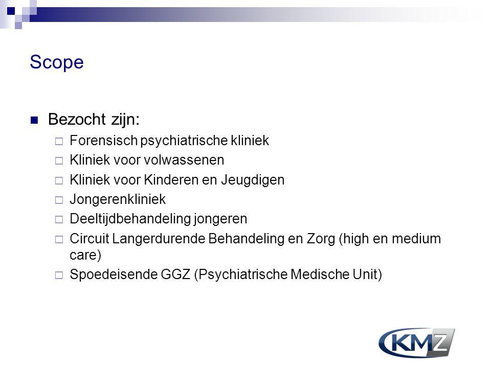 Scope Bezocht zijn: Forensisch psychiatrische kliniek