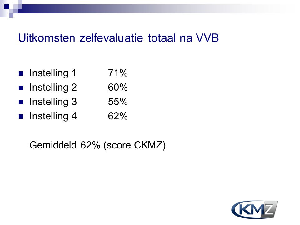 Uitkomsten zelfevaluatie totaal na VVB