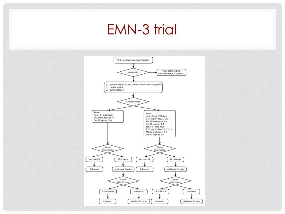 EMN-3 trial