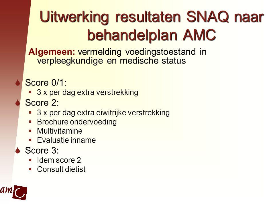 Uitwerking resultaten SNAQ naar behandelplan AMC