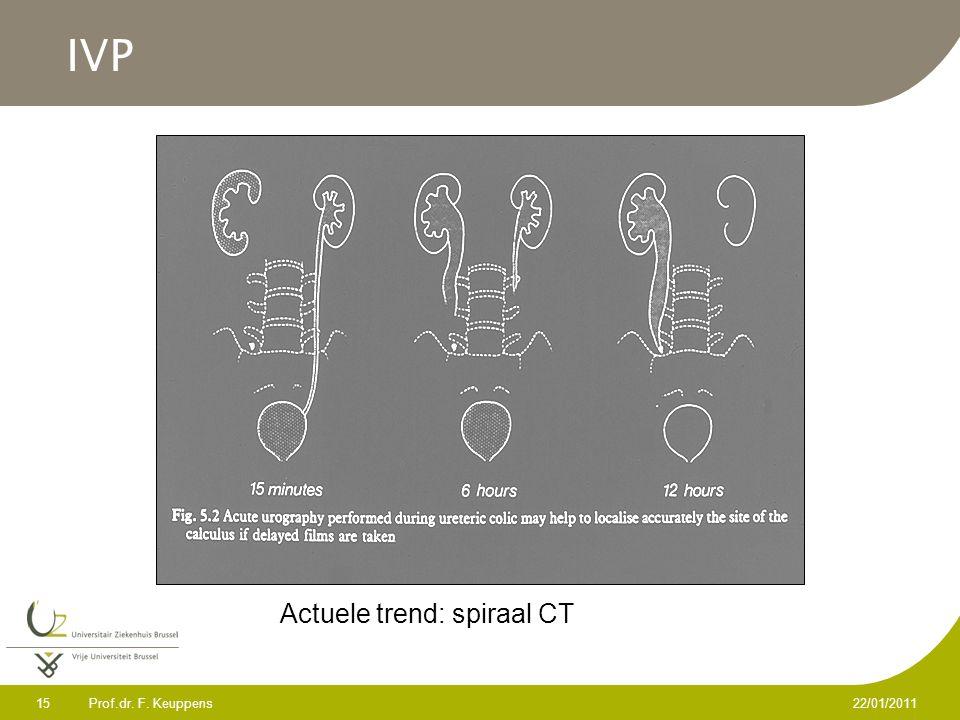 IVP Actuele trend: spiraal CT Prof.dr. F. Keuppens 22/01/2011