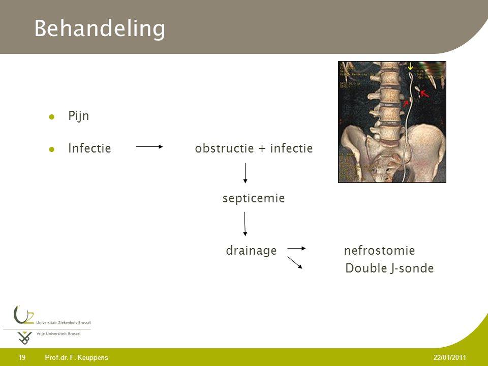 Behandeling Pijn Infectie obstructie + infectie septicemie