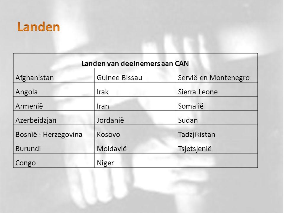 Landen van deelnemers aan CAN