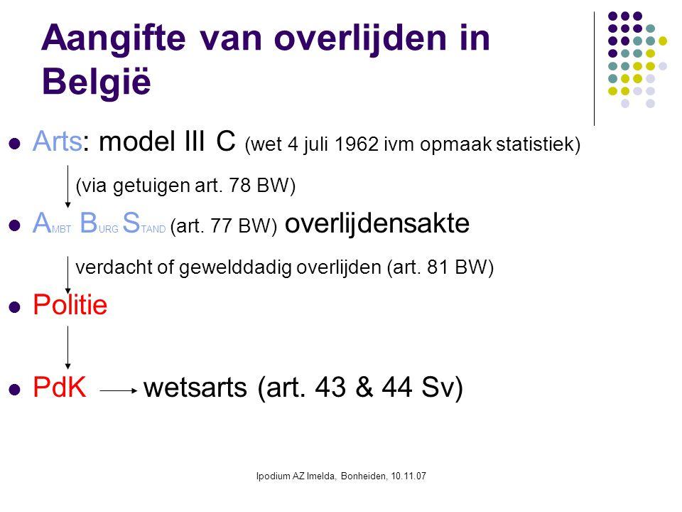Aangifte van overlijden in België