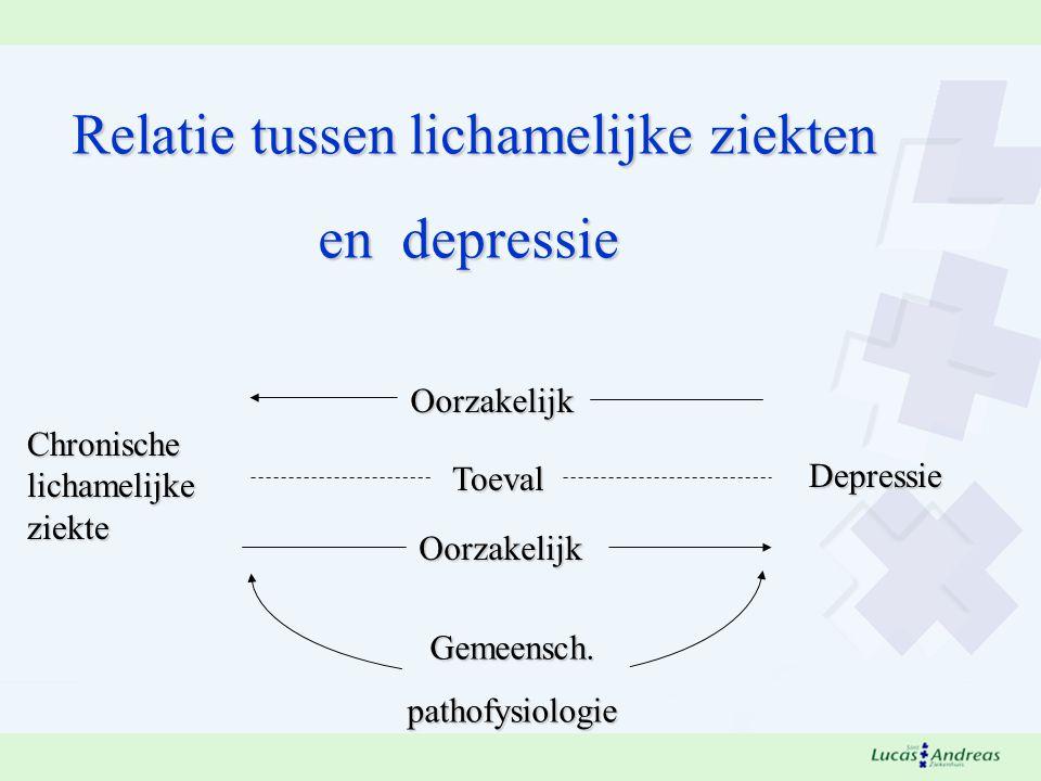 Relatie tussen lichamelijke ziekten en depressie