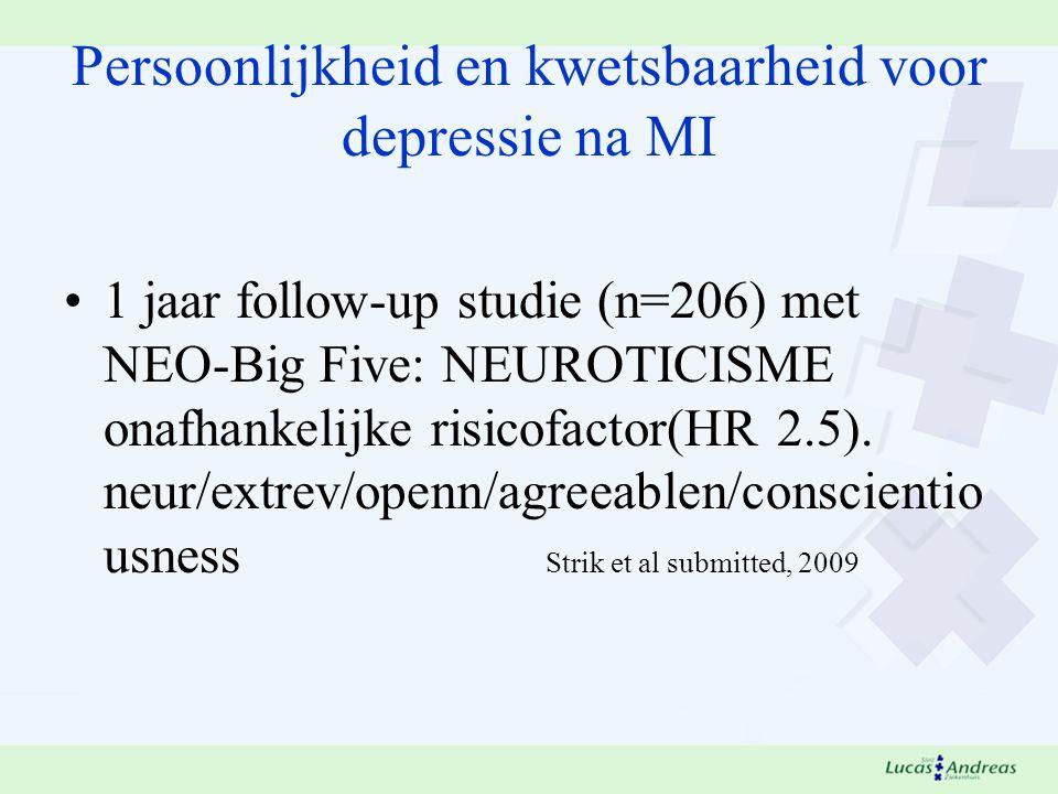 Persoonlijkheid en kwetsbaarheid voor depressie na MI