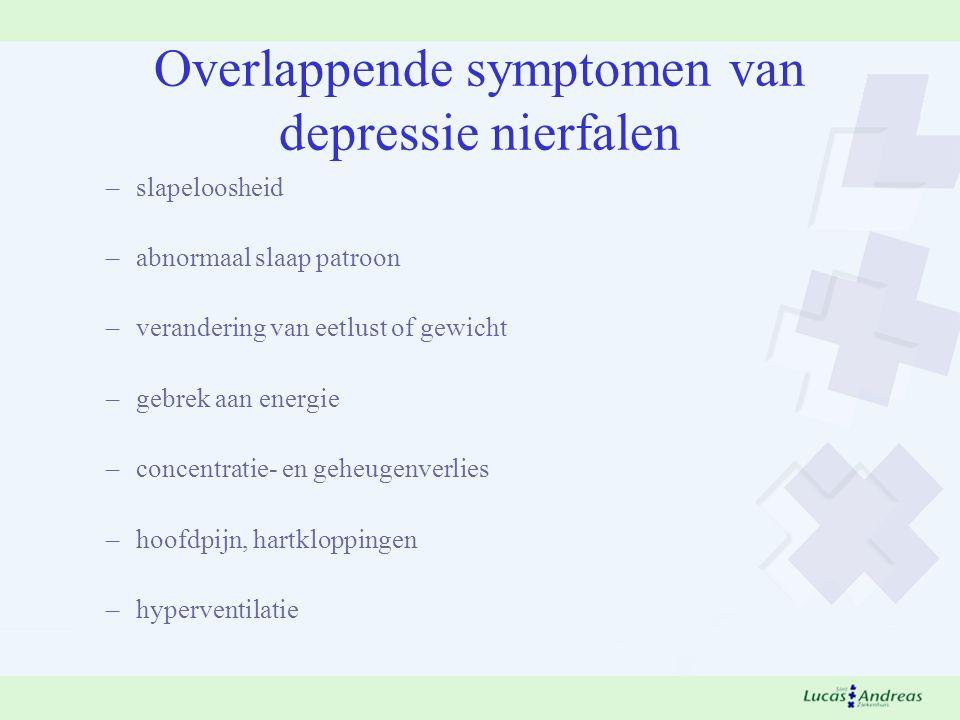 Overlappende symptomen van depressie nierfalen