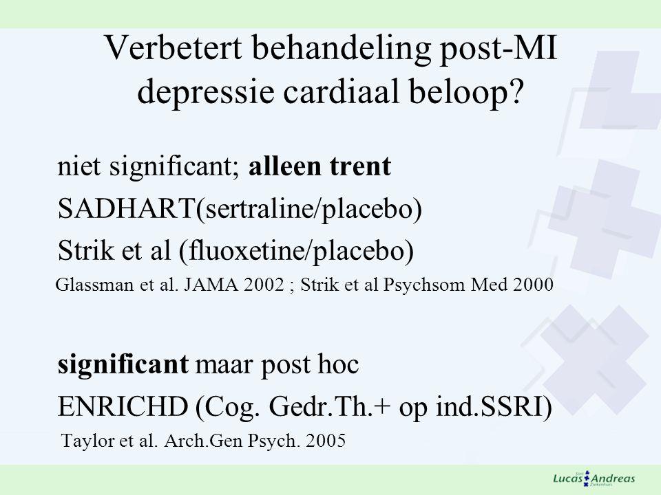 Verbetert behandeling post-MI depressie cardiaal beloop