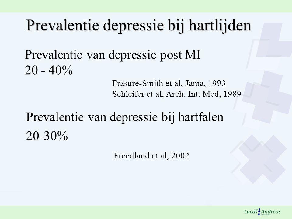 Prevalentie depressie bij hartlijden