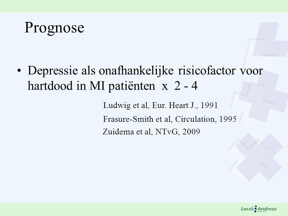 Prognose Depressie als onafhankelijke risicofactor voor hartdood in MI patiënten x 2 - 4. Ludwig et al, Eur. Heart J., 1991.