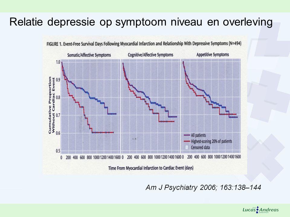 Relatie depressie op symptoom niveau en overleving