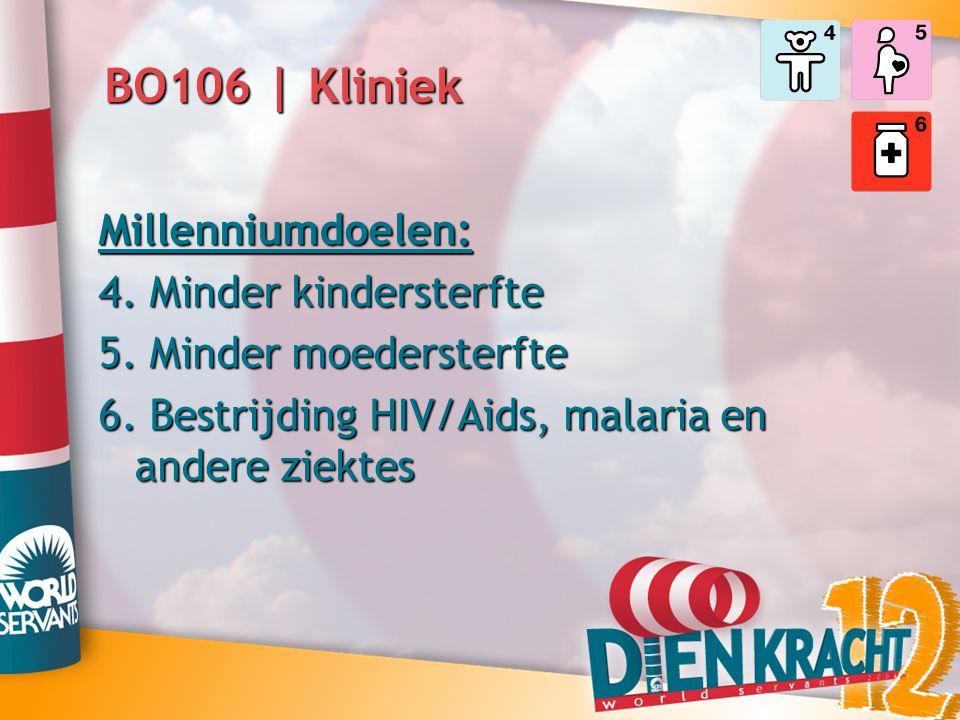 BO106 | Kliniek Millenniumdoelen: 4. Minder kindersterfte