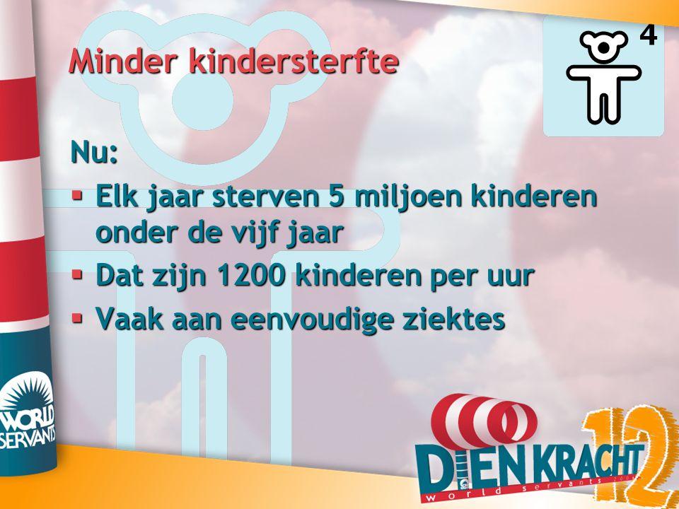 Minder kindersterfte Nu:
