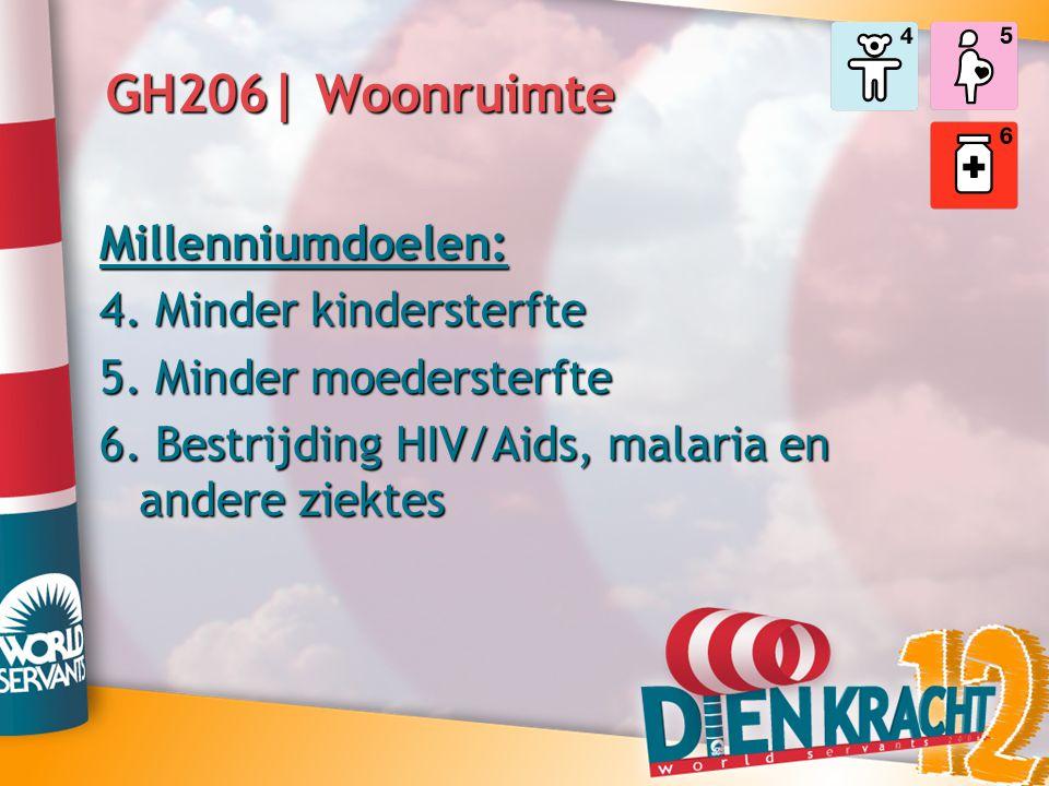 GH206| Woonruimte Millenniumdoelen: 4. Minder kindersterfte