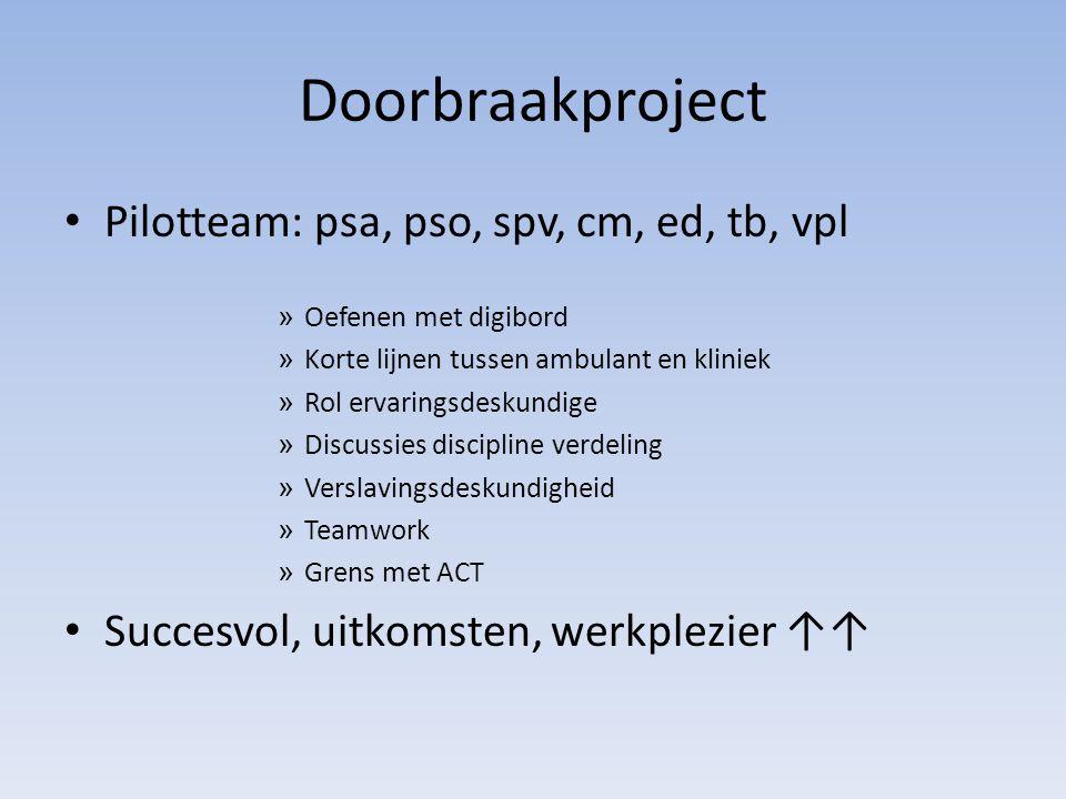 Doorbraakproject Pilotteam: psa, pso, spv, cm, ed, tb, vpl