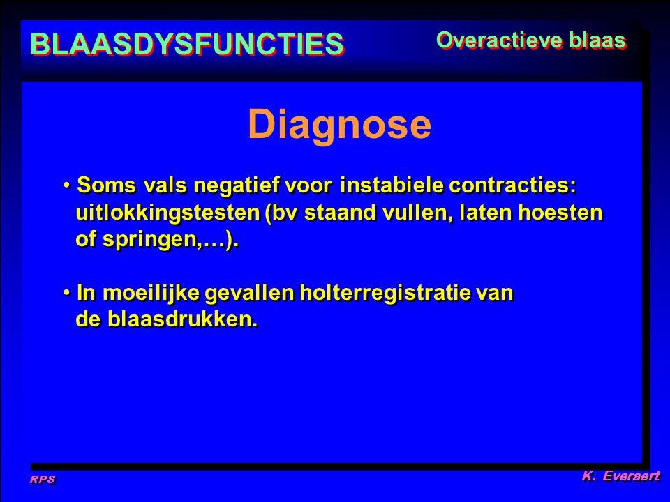 Diagnose BLAASDYSFUNCTIES Overactieve blaas