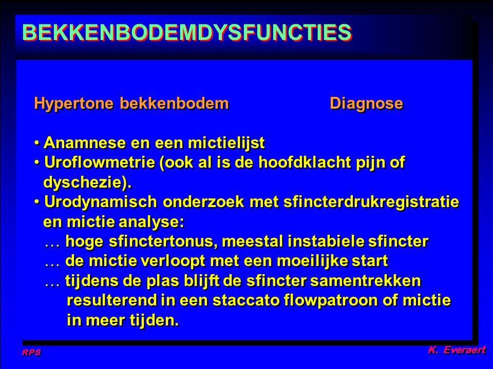 BEKKENBODEMDYSFUNCTIES