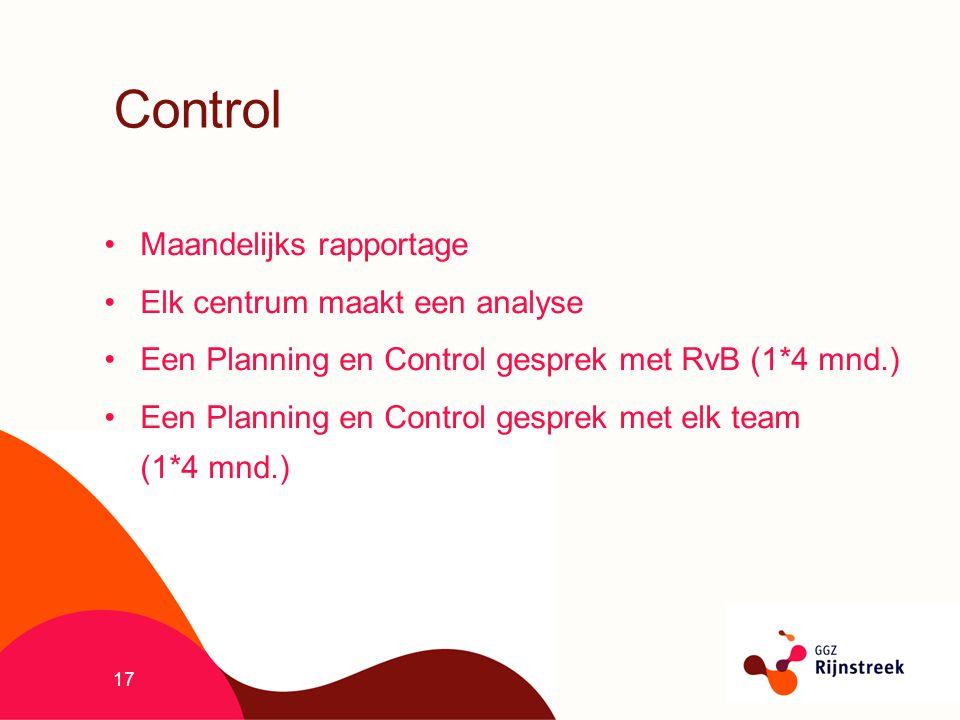 Planning Begroting. juni : beleidsplanning op inhoud ( nieuwe activiteiten 2009 )