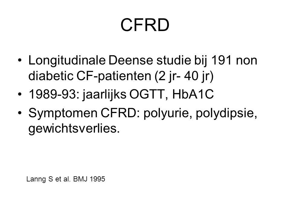 CFRD Longitudinale Deense studie bij 191 non diabetic CF-patienten (2 jr- 40 jr) 1989-93: jaarlijks OGTT, HbA1C.
