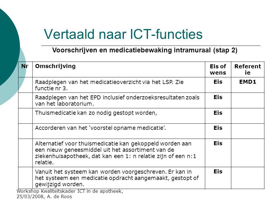 Vertaald naar ICT-functies
