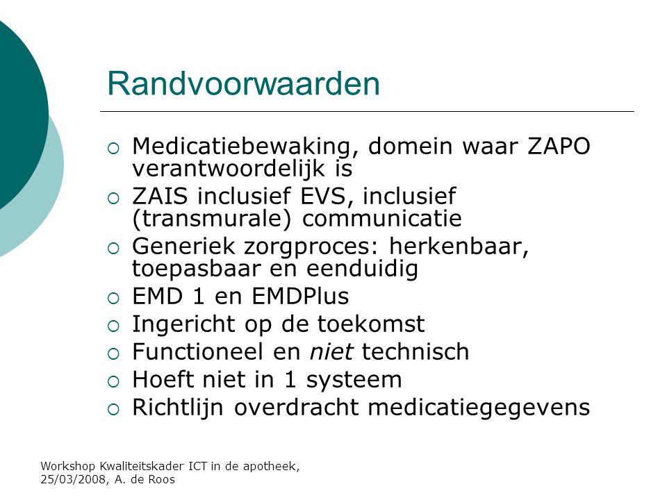 Randvoorwaarden Medicatiebewaking, domein waar ZAPO verantwoordelijk is. ZAIS inclusief EVS, inclusief (transmurale) communicatie.
