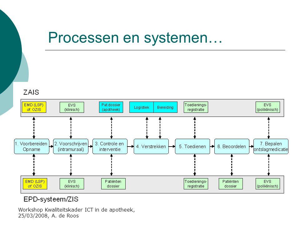 Processen en systemen…