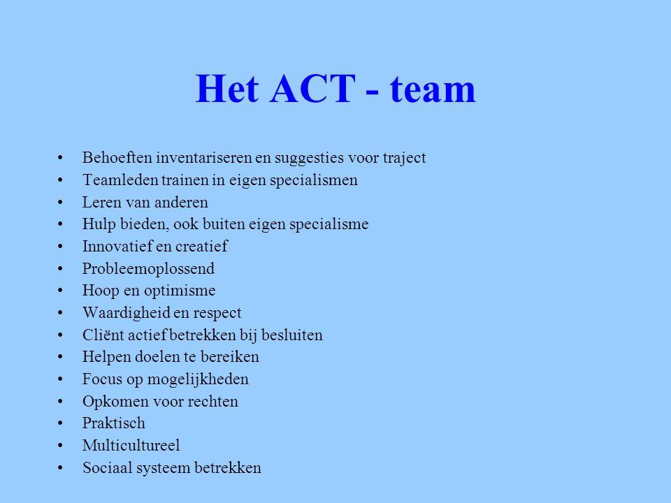 Het ACT - team Behoeften inventariseren en suggesties voor traject