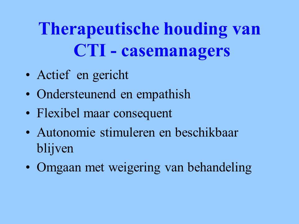 Therapeutische houding van CTI - casemanagers