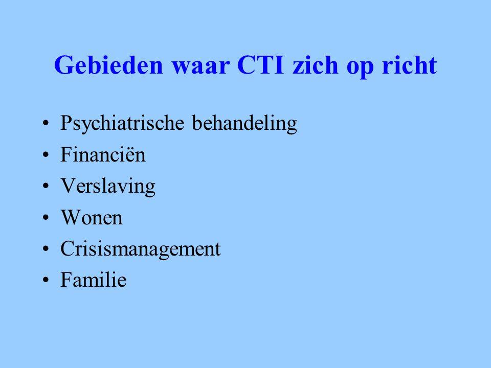 Gebieden waar CTI zich op richt