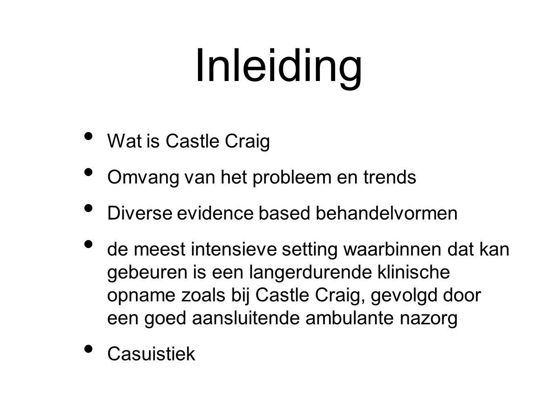 Inleiding Wat is Castle Craig Omvang van het probleem en trends