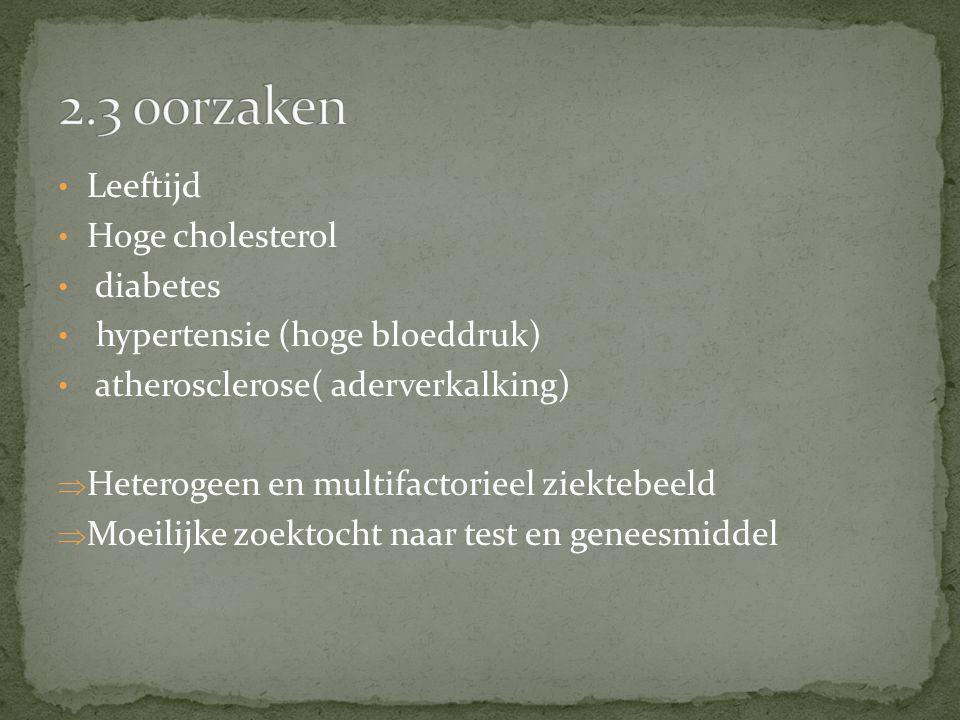 2.3 oorzaken Leeftijd Hoge cholesterol diabetes