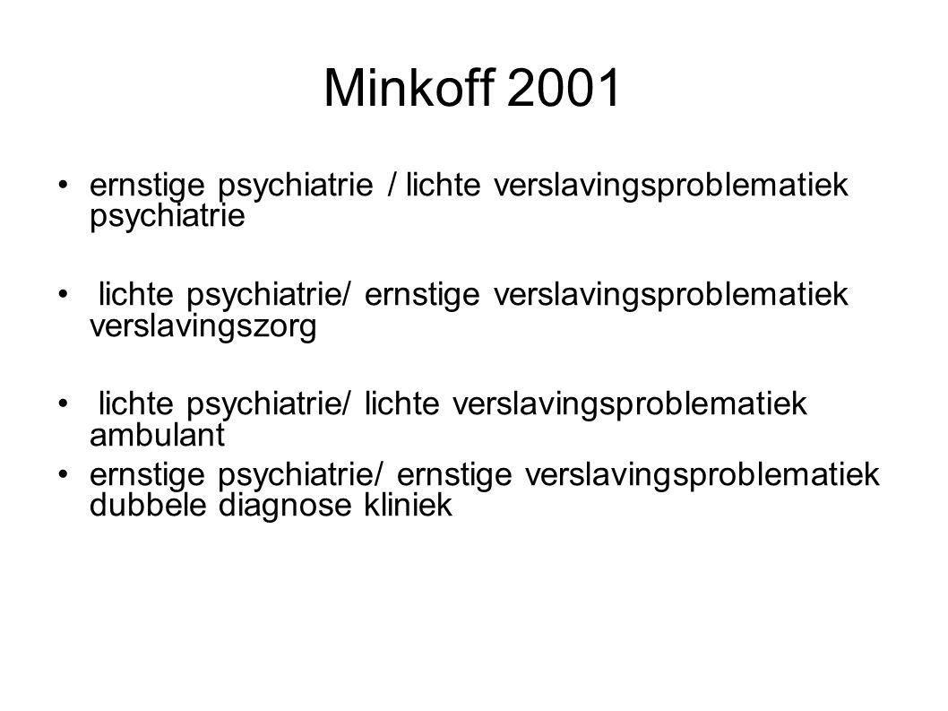 Minkoff 2001 ernstige psychiatrie / lichte verslavingsproblematiek psychiatrie.