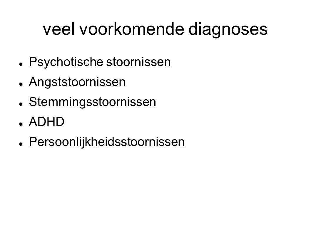 veel voorkomende diagnoses