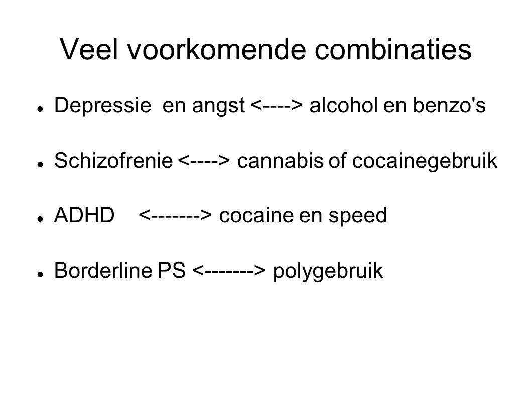 Veel voorkomende combinaties