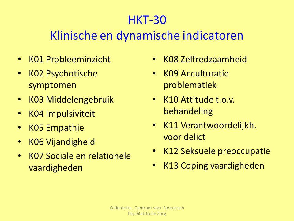 HKT-30 Klinische en dynamische indicatoren