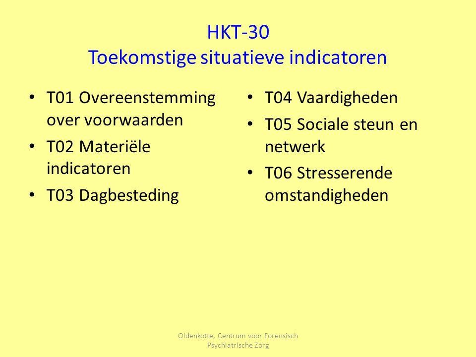 HKT-30 Toekomstige situatieve indicatoren