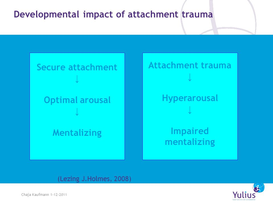 Developmental impact of attachment trauma