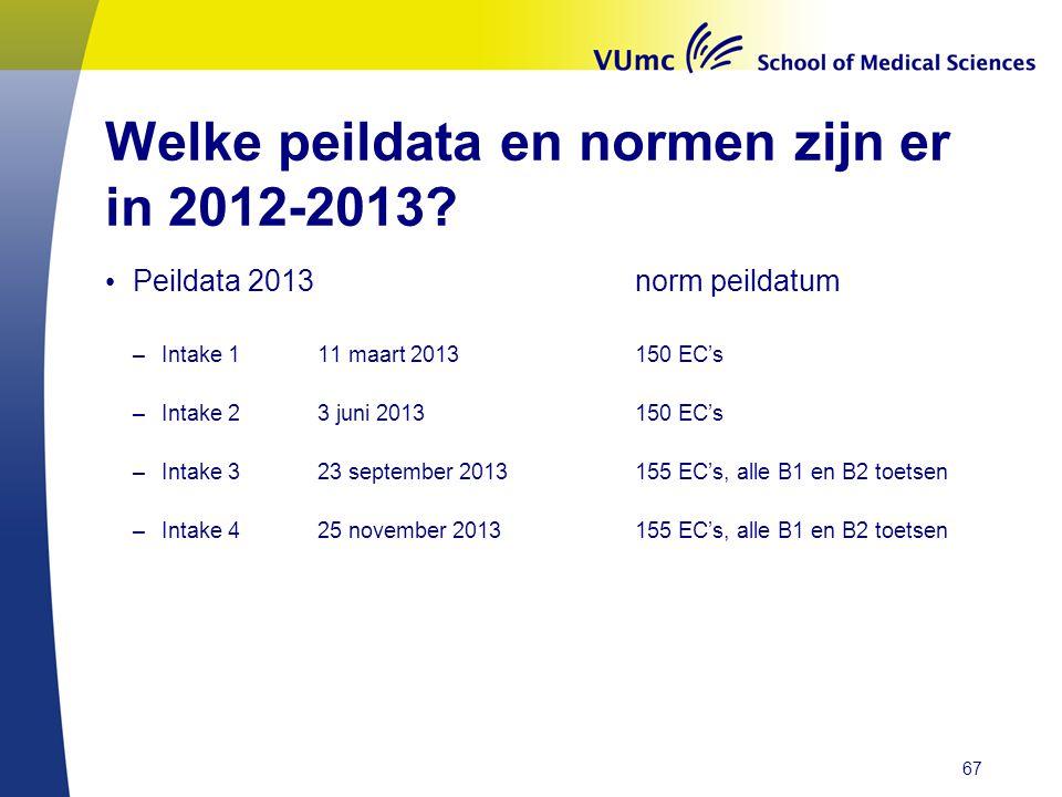Welke peildata en normen zijn er in 2012-2013