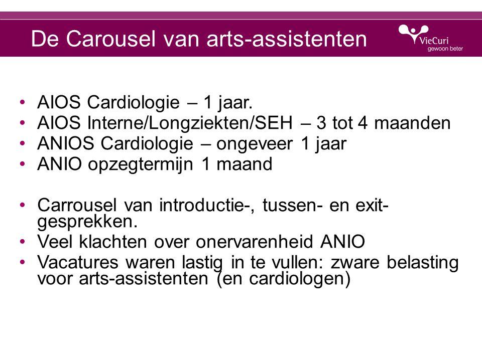 De Carousel van arts-assistenten