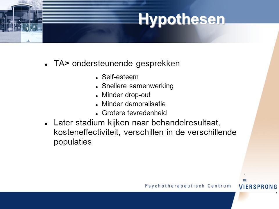 Hypothesen TA> ondersteunende gesprekken