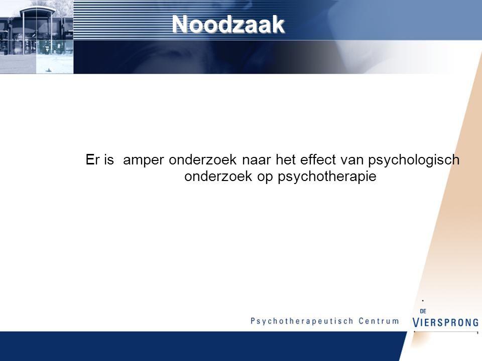 Noodzaak Er is amper onderzoek naar het effect van psychologisch onderzoek op psychotherapie
