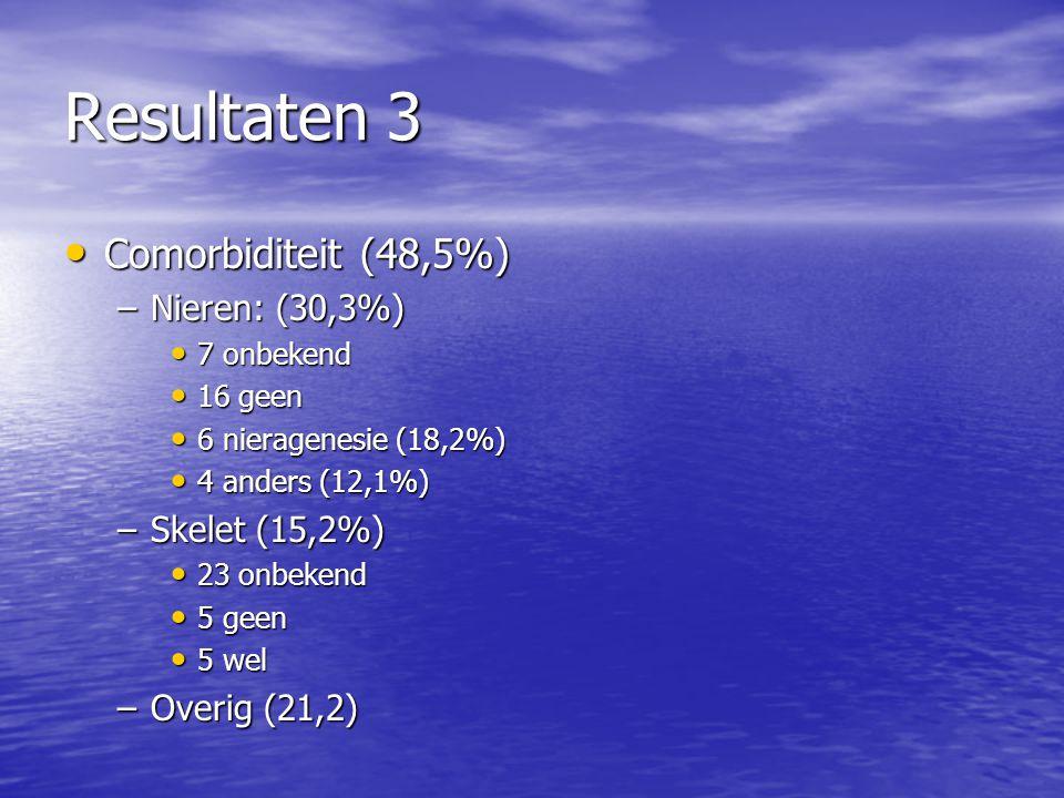 Resultaten 3 Comorbiditeit (48,5%) Nieren: (30,3%) Skelet (15,2%)
