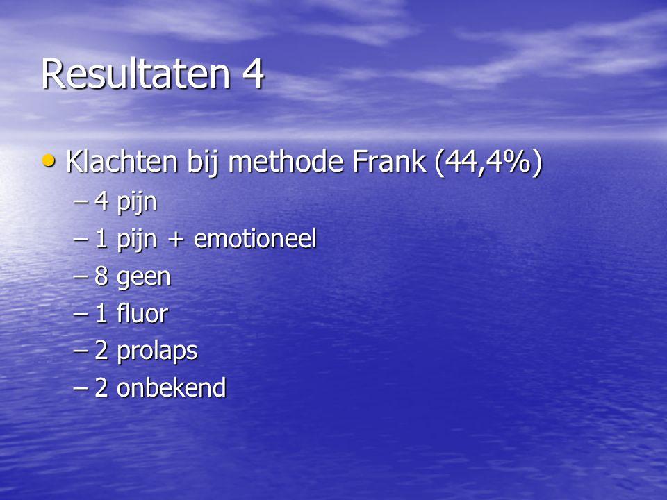 Resultaten 4 Klachten bij methode Frank (44,4%) 4 pijn