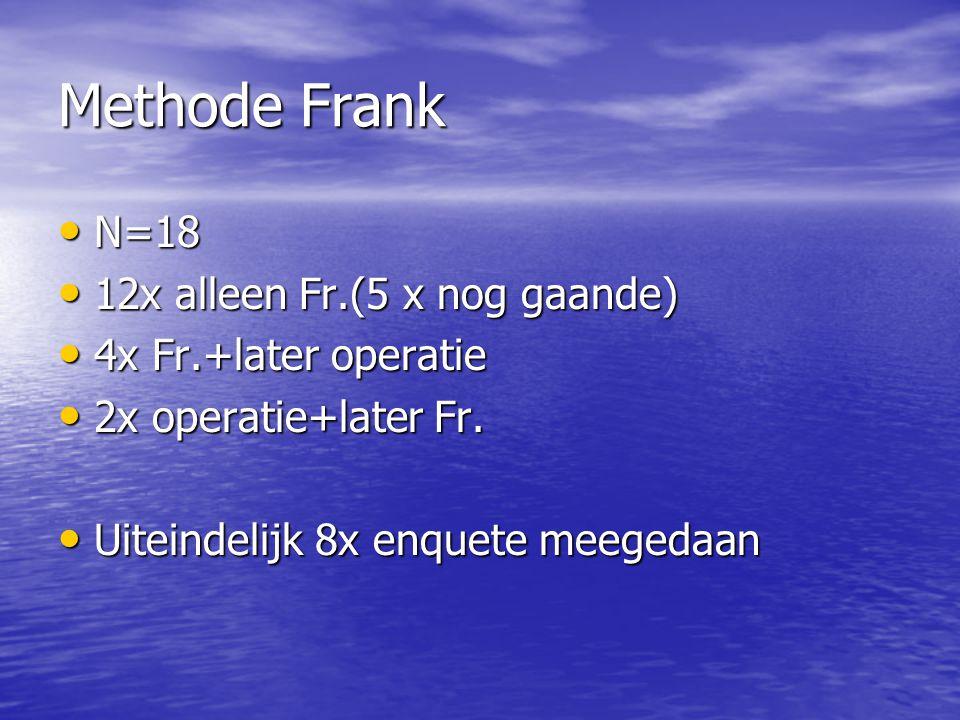 Methode Frank N=18 12x alleen Fr.(5 x nog gaande)
