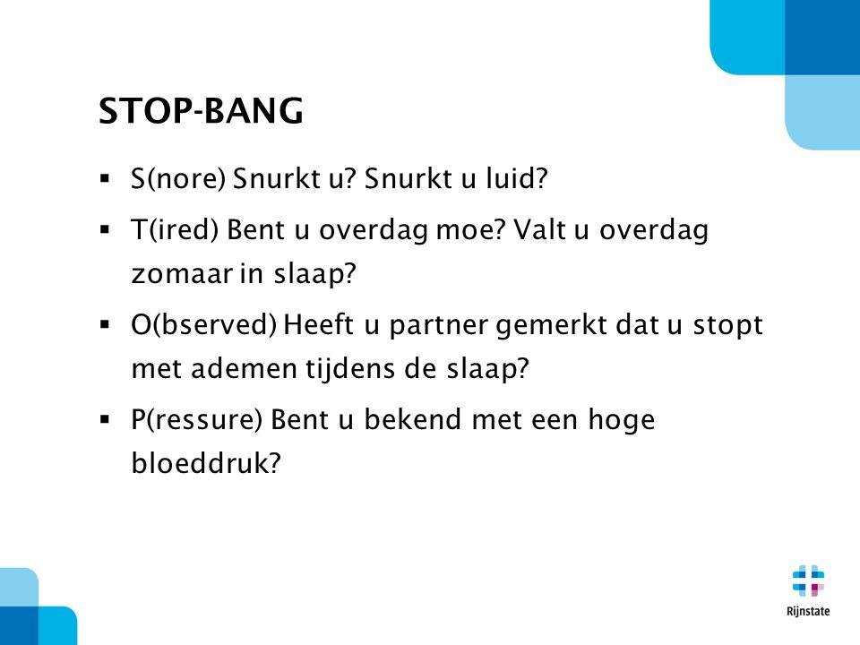 STOP-BANG S(nore) Snurkt u Snurkt u luid