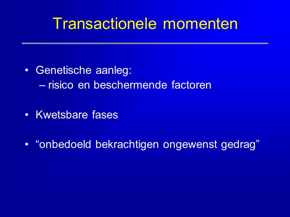Transactionele momenten
