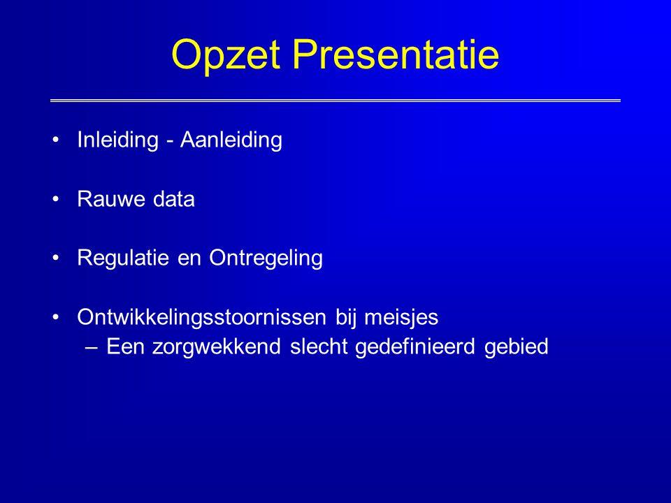 Opzet Presentatie Inleiding - Aanleiding Rauwe data