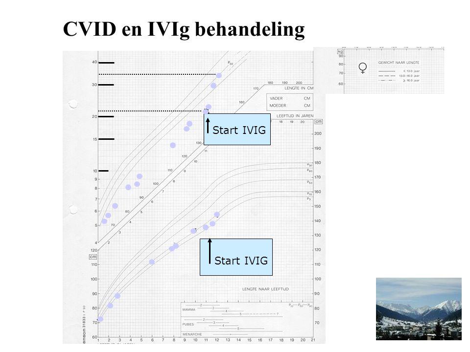 CVID en IVIg behandeling