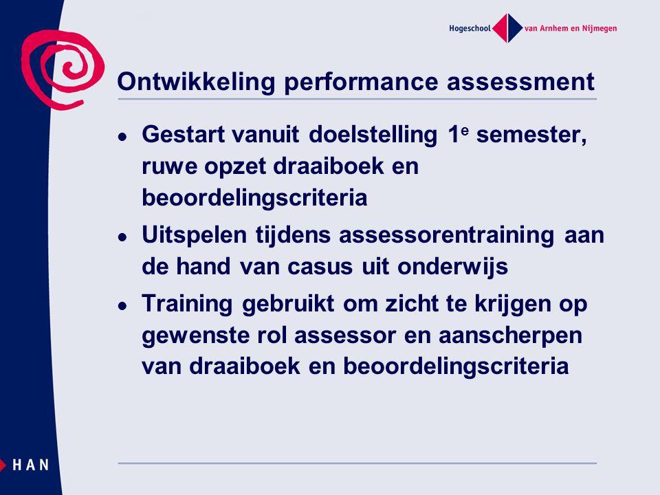Ontwikkeling performance assessment